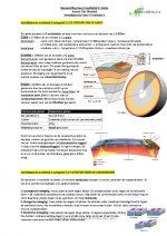 Aardrijkskunde BuiteNLand Hoofdstuk 2 : Endogene en exogene processen havo 5