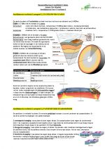 Aardrijkskunde BuiteNLand Hoofdstuk 2 Endogene en exogene processen havo 5