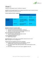 Service Management An integrated approach