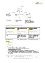 Aantekeningen werkcolleges en webcolleges arbeidsrecht