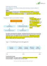 Inleiding tot de Marketing samenvatting hoofdstuk 1 tot 13