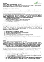 Samenvatting VWO6 Memo + Kenmerkende Aspecten