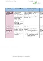 Levensbeschouwing HFD 2 schema mensbeelden