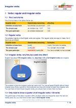 Irregular verbs voor havo en vwo